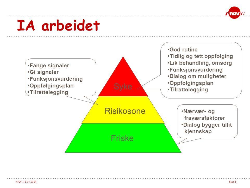 IA+arbeidet+Syke+Risikosone+Friske+God+rutine.jpg